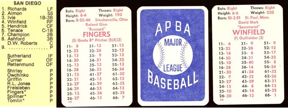 1977 APBA Season - SAN DIEGO PADRES Team Set