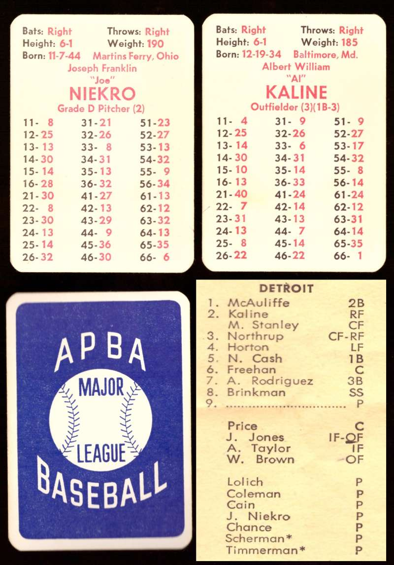 1971 APBA Season - DETROIT TIGERS 20 Card Team Set