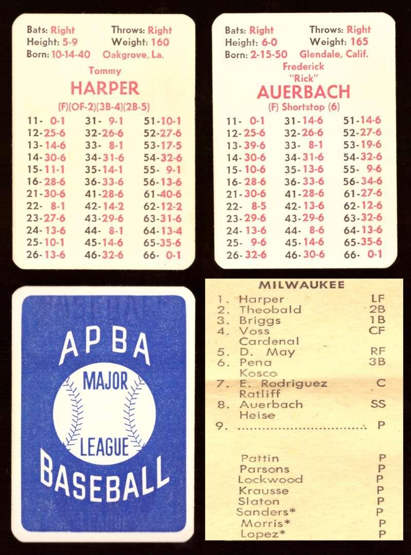1971 APBA Season - MILWAUKEE BREWERS 20 Card Team Set