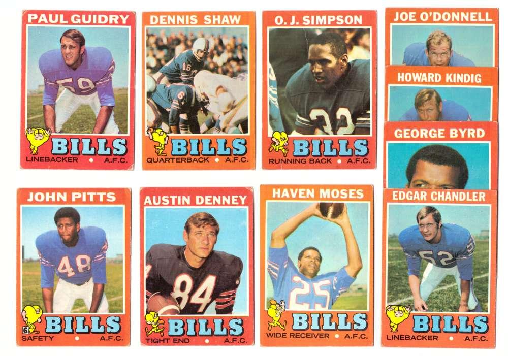 1971 Topps Football Team Set (VG Condition) - BUFFALO BILLS