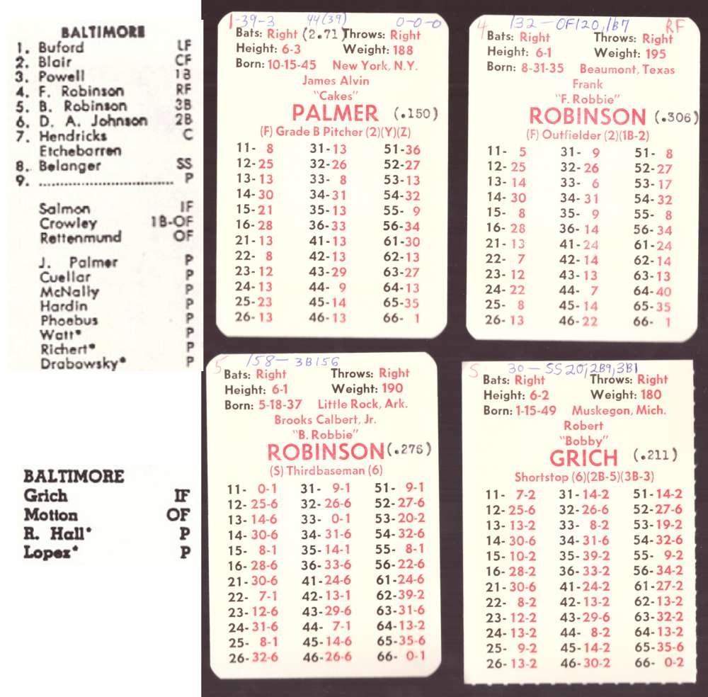 1970 APBA Season w/ XB (Cards written on) - BALTIMORE ORIOLES Team Set