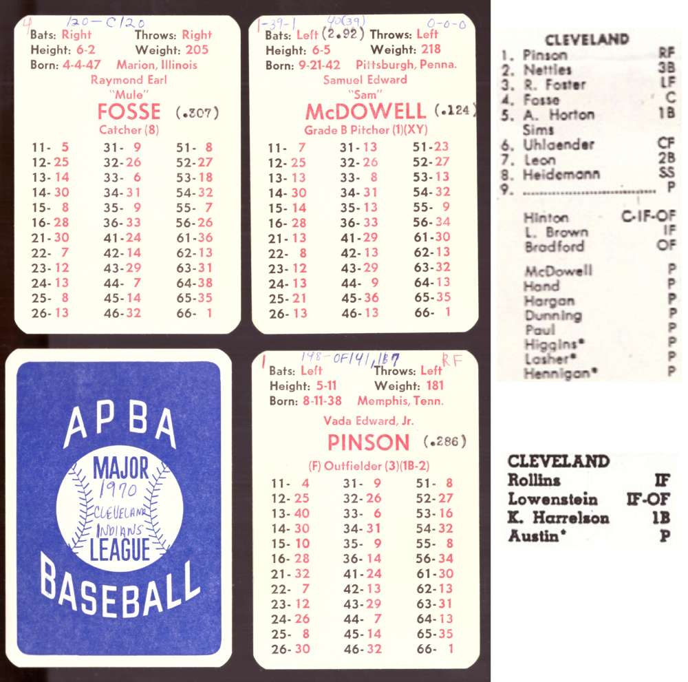 1970 APBA Season w/ XB (Cards written on) - CLEVELAND INDIANS Team Set