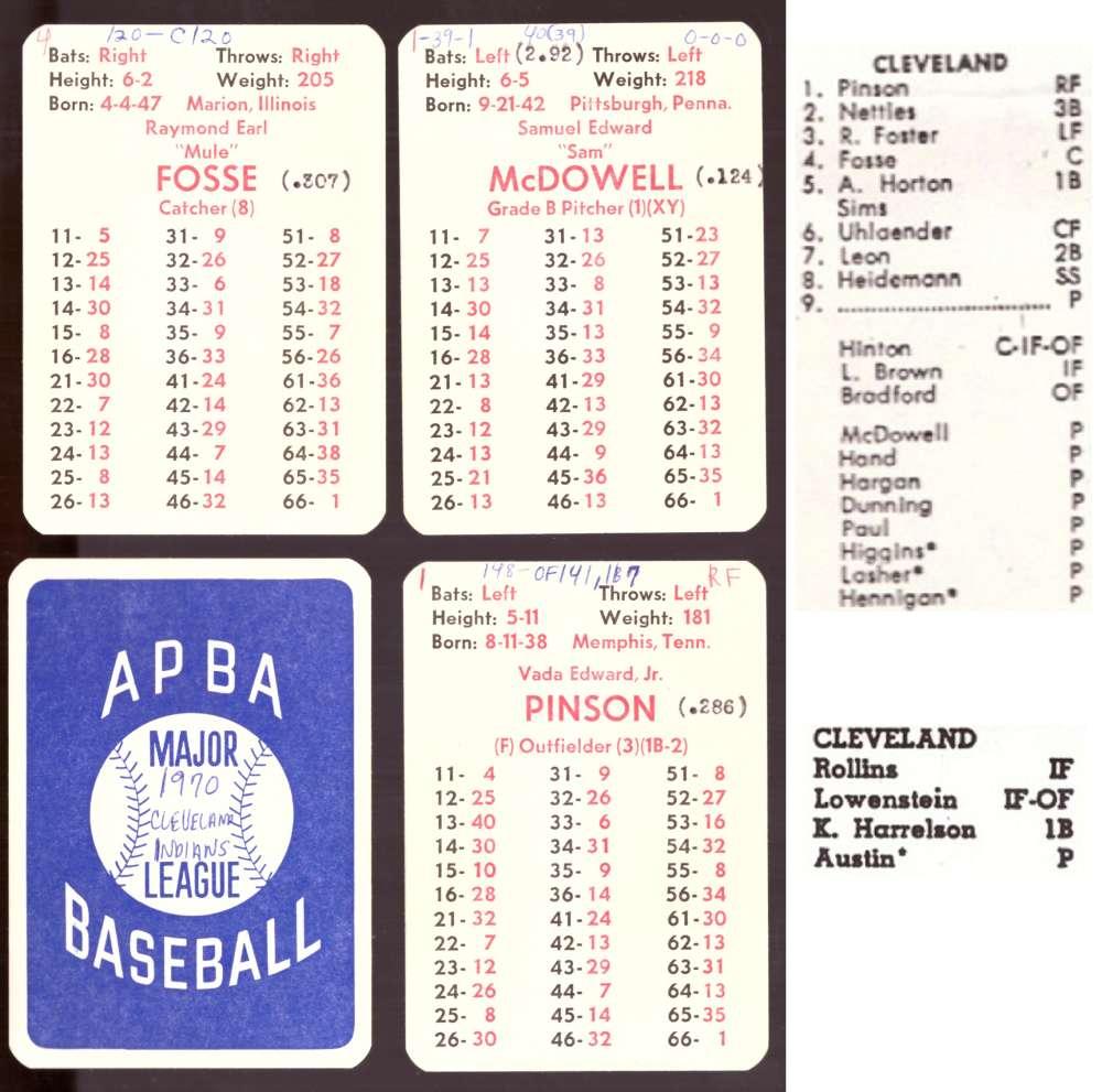 1970 APBA Season w/ XB (Cards written on) - CLEVELAND INDIANS Team Set