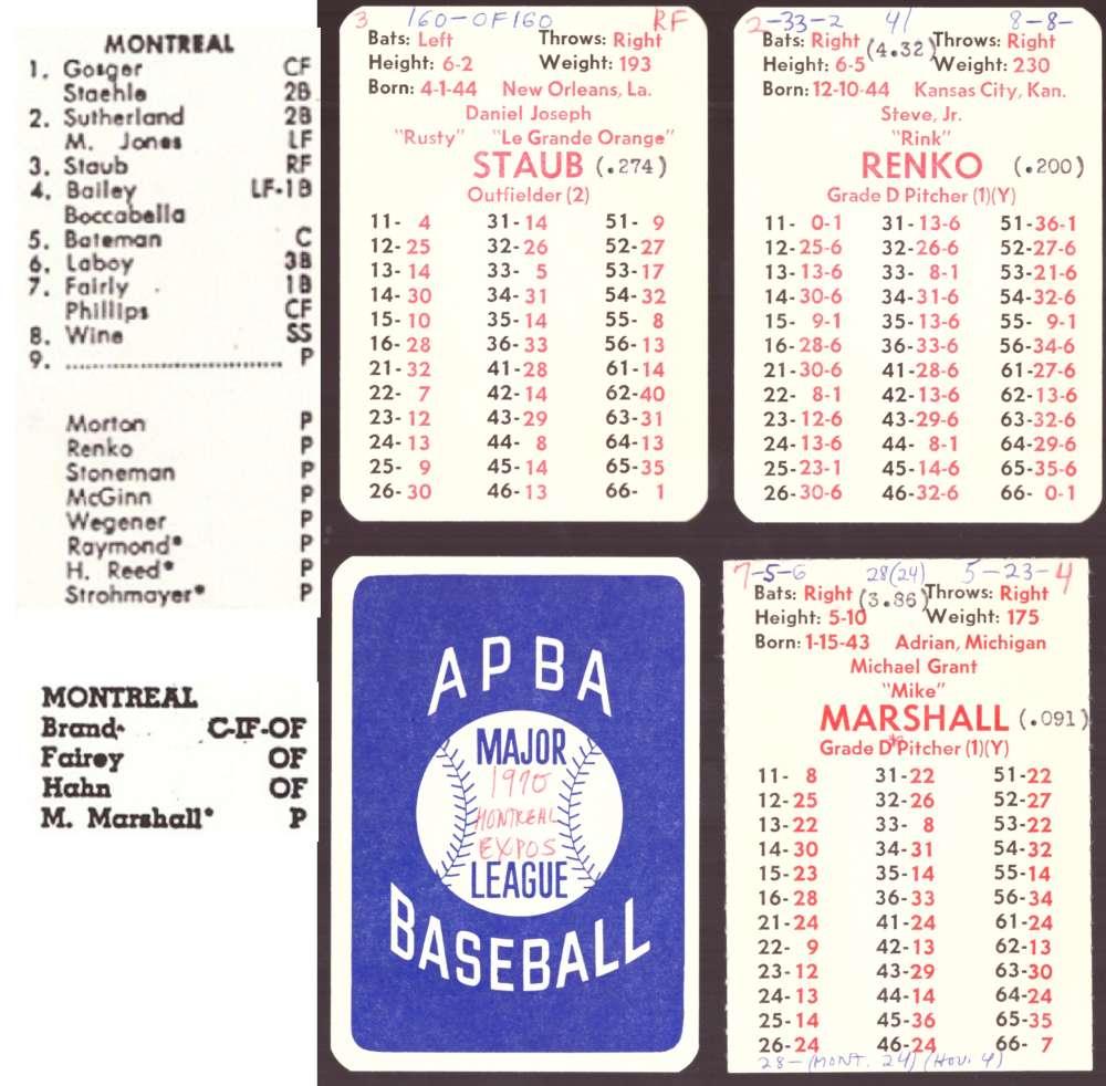1970 APBA Season w/ XB (Cards written on) - MONTREAL EXPOS Team Set