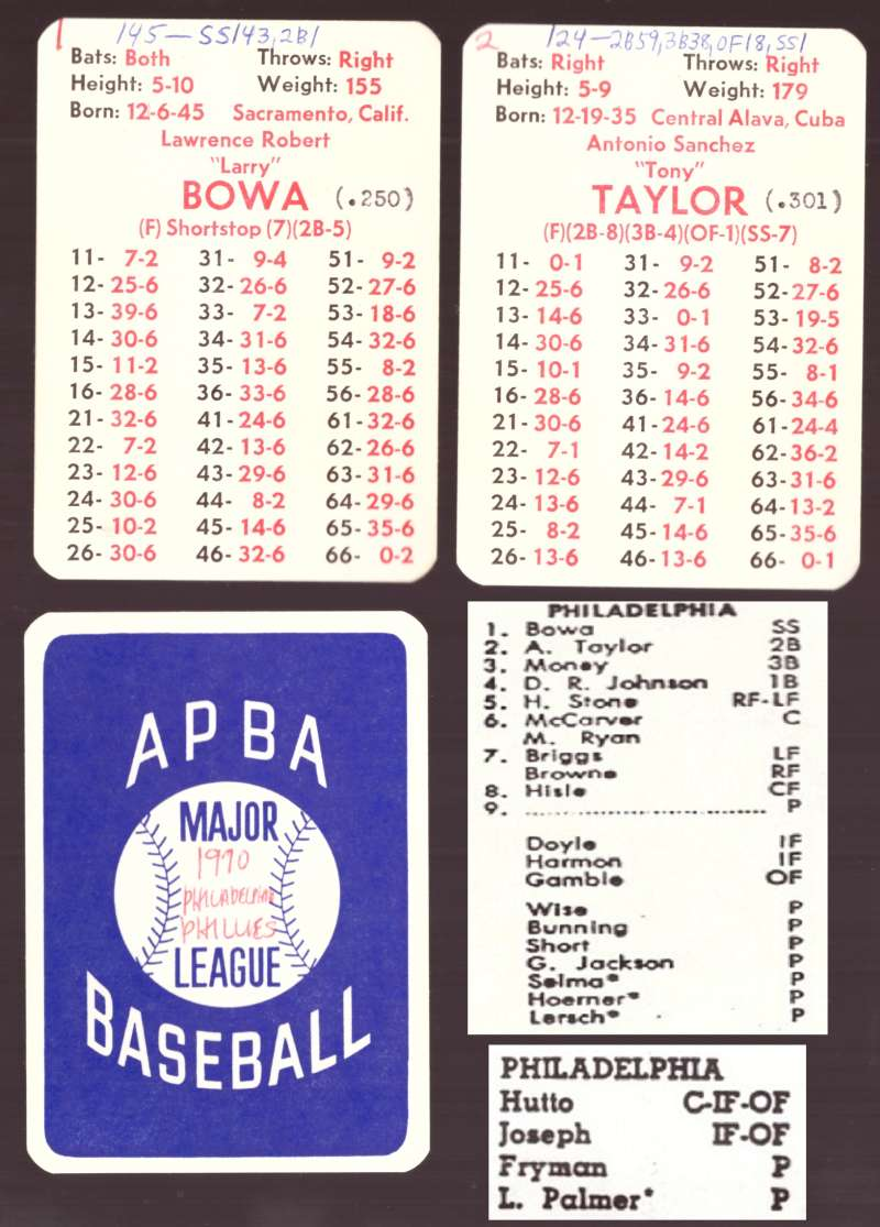 1970 APBA Season w/ XB (Cards written on) - PHILADELPHIA PHILLIES Team Set
