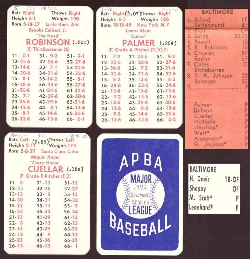 1972 APBA Season w/ Extra Players (writing) - BALTIMORE ORIOLES Team Set