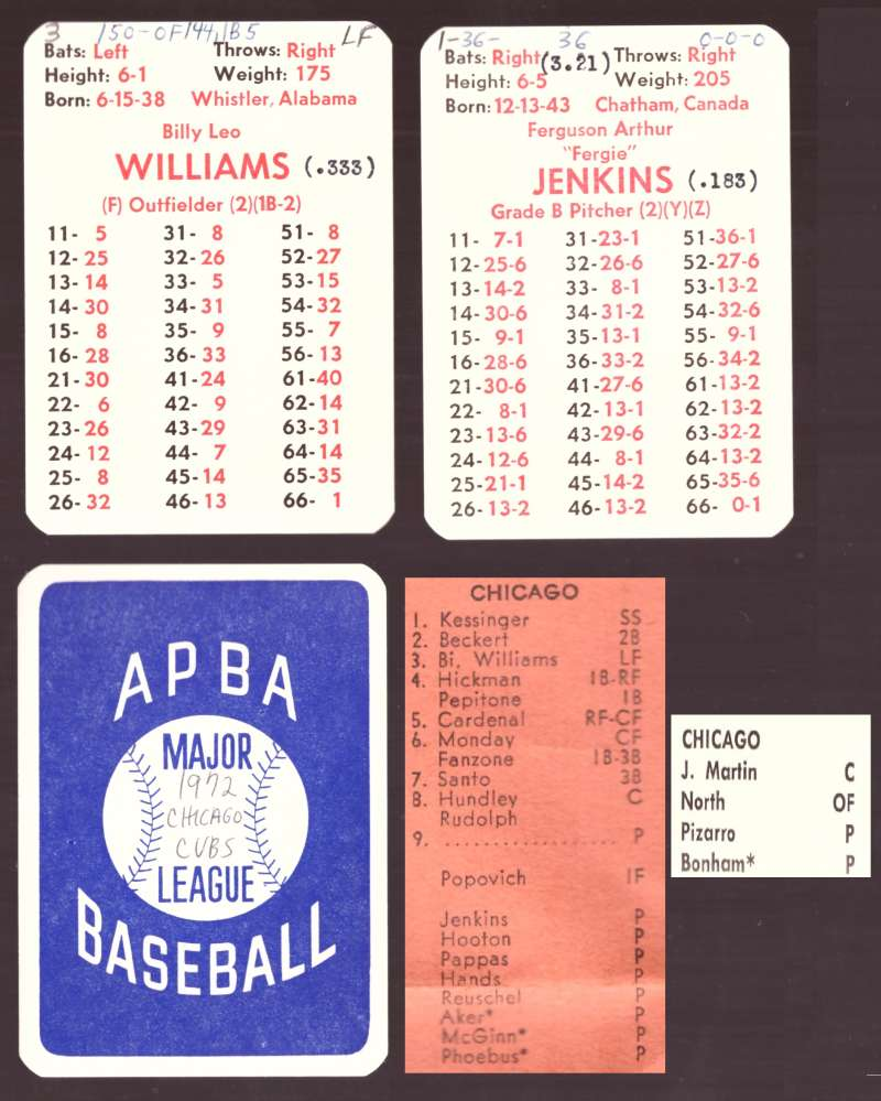 1972 APBA Season w/ Extra Players (writing) - CHICAGO CUBS Team Set