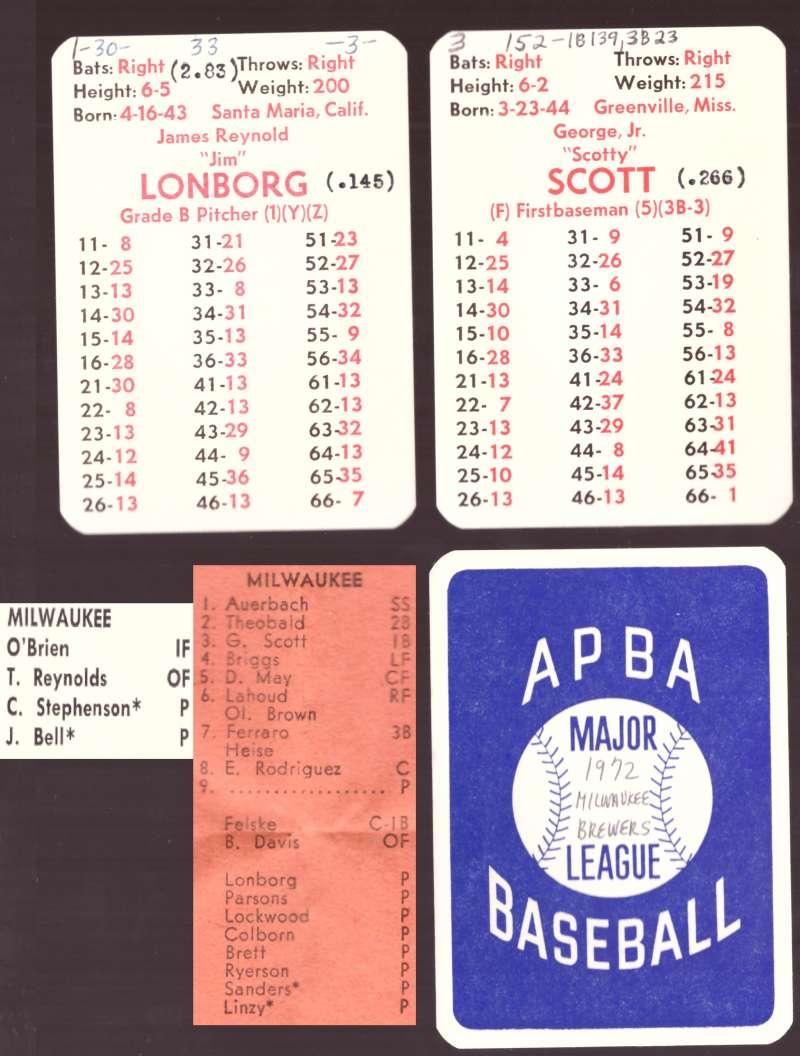 1972 APBA Season w/ Extra Players (writing) - MILWAUKEE BREWERS Team Set
