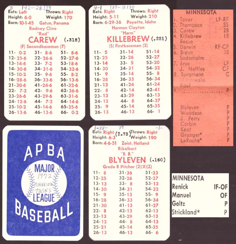 1972 APBA Season w/ Extra Players (writing) - MINNESOTA TWINS Team Set