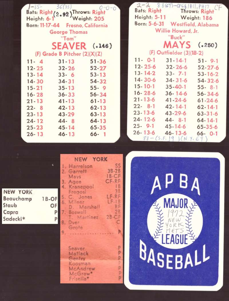 1972 APBA Season w/ Extra Players (writing) - NEW YORK METS Team Set