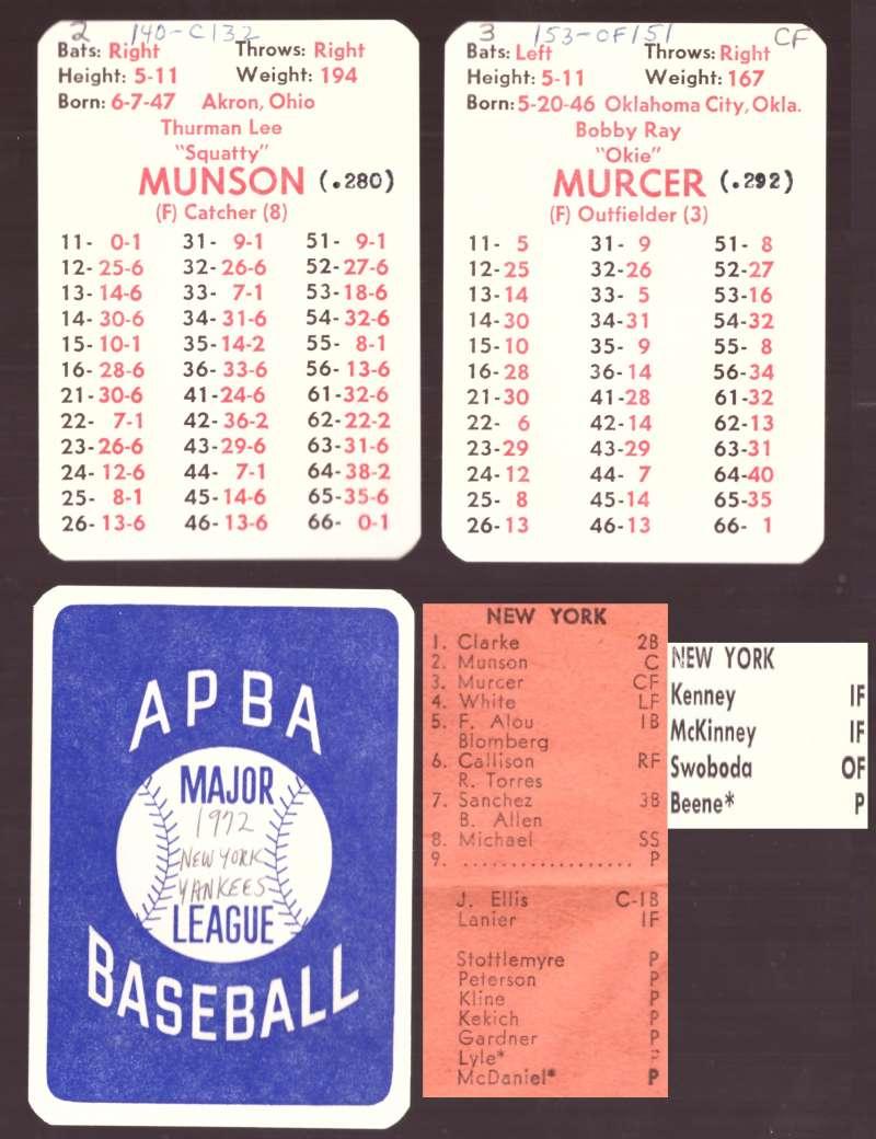 1972 APBA Season w/ Extra Players (writing) - NEW YORK YANKEES Team Set