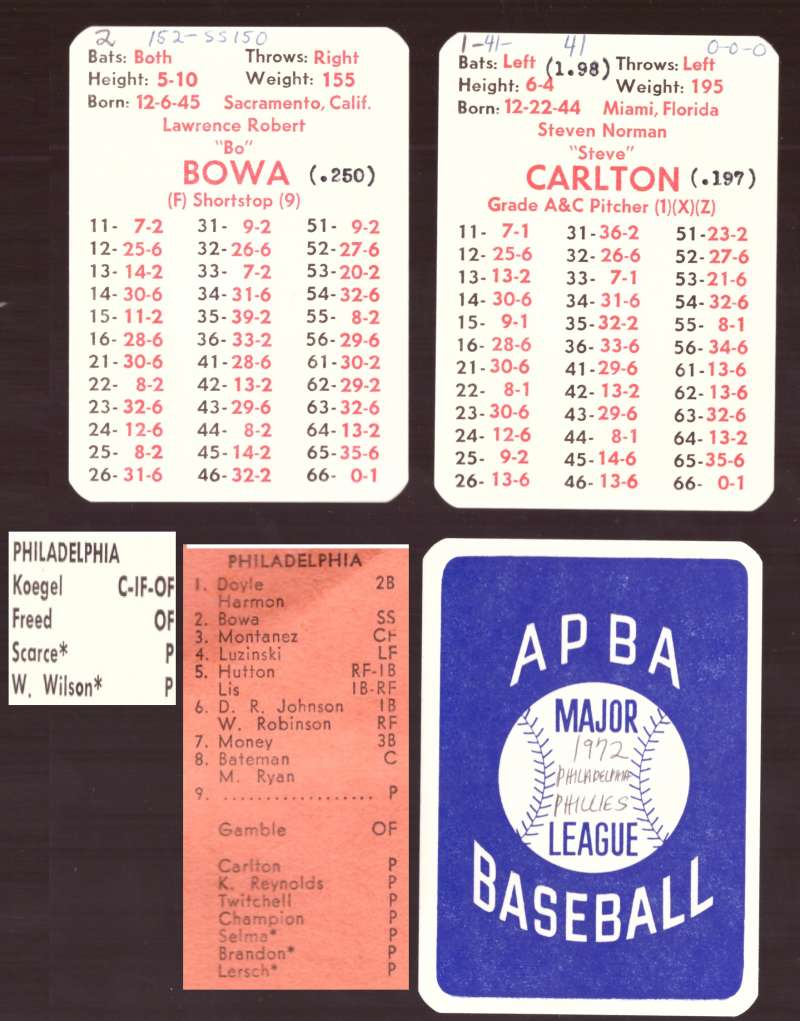 1972 APBA Season w/ Extra Players (writing) - PHILADELPHIA PHILLIES Team Set