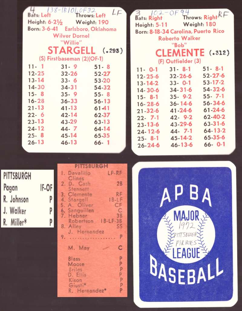 1972 APBA Season w/ Extra Players (writing) - PITTSBURGH PIRATES Team Set