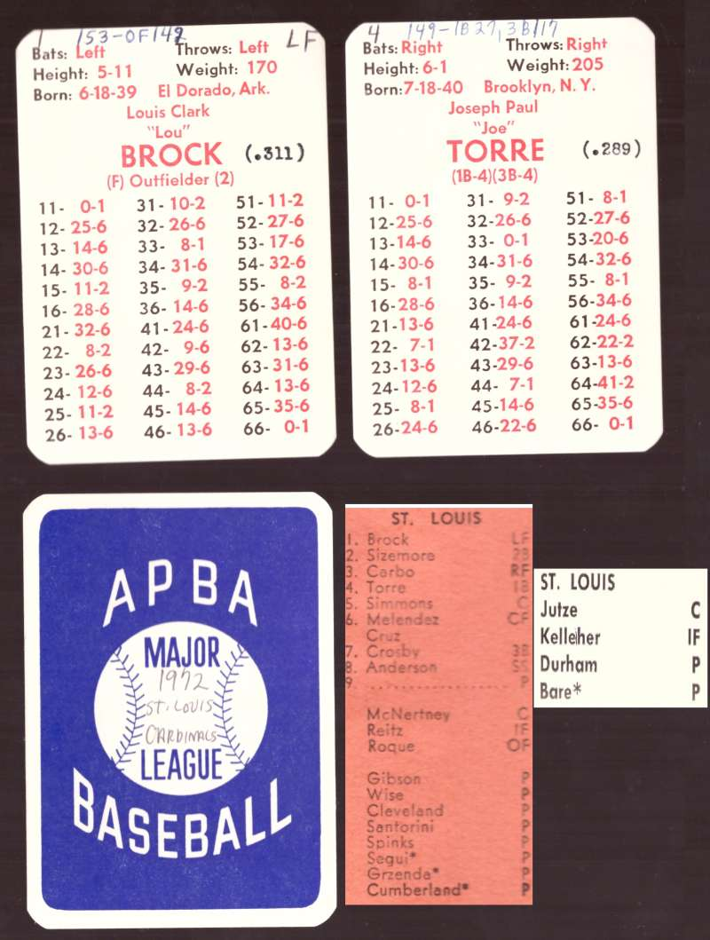 1972 APBA Season w/ Extra Players (writing) - ST LOUIS CARDINALS Team Set
