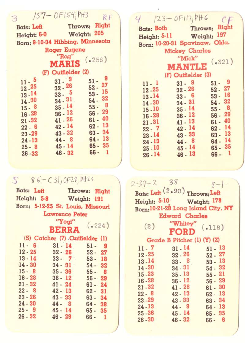 1962 APBA Season (Cards written on) - NEW YORK YANKEES Team Set