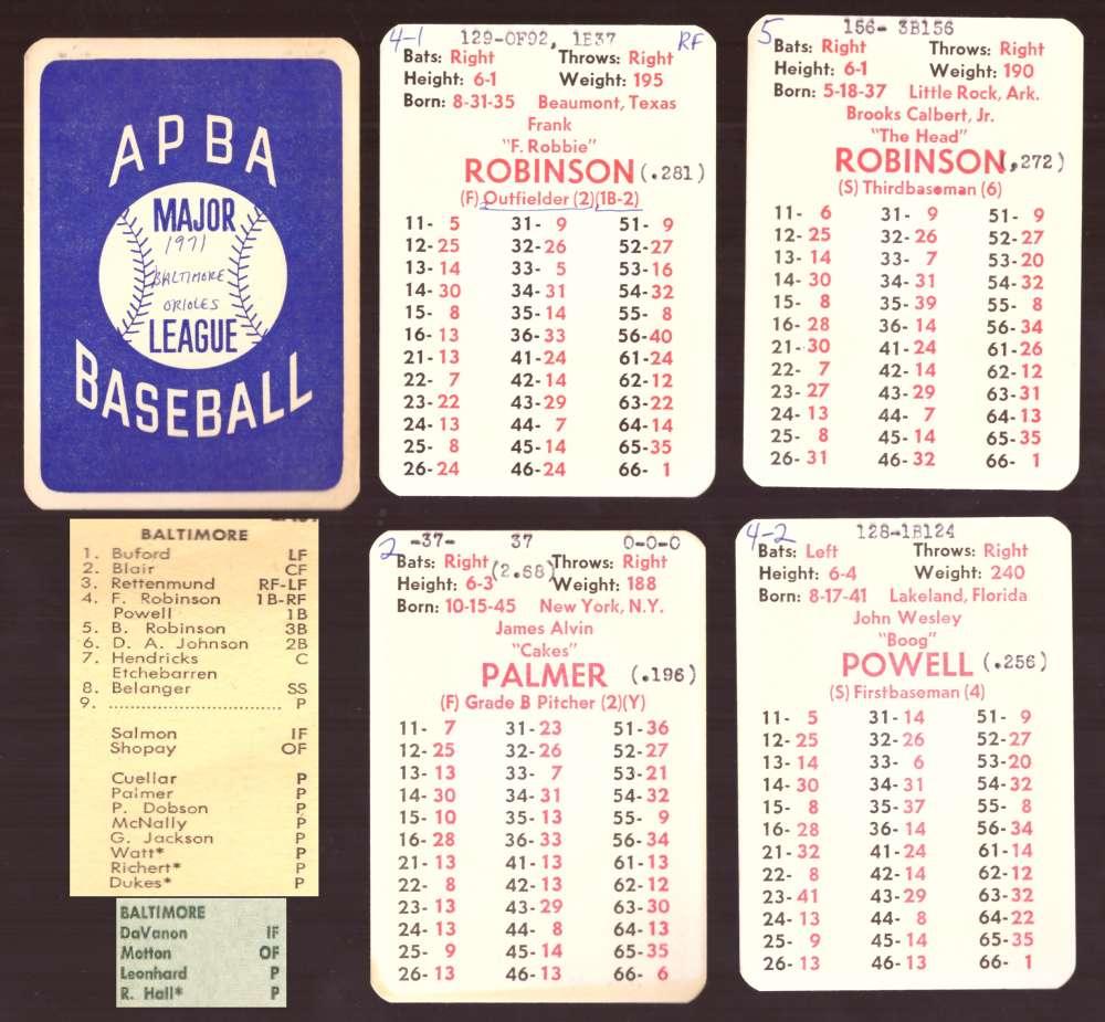 1971 APBA Season w/ XB (Cards written on) BALTIMORE ORIOLES Team Set
