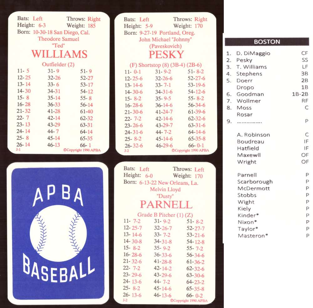 1951 APBA (Reprint) Season - BOSTON RED SOX Team Set