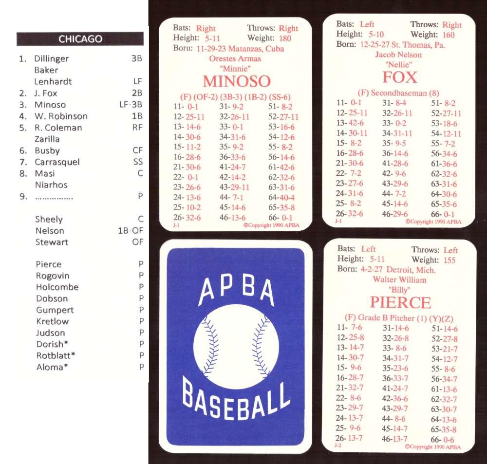 1951 APBA (Reprint) Season - CHICAGO WHITE SOX Team Set