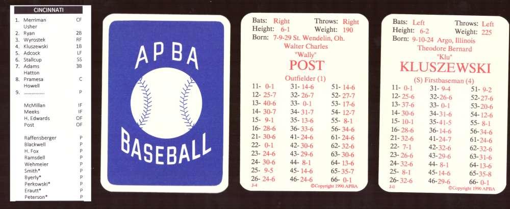 1951 APBA (Reprint) Season - CINCINNATI REDS Team Set