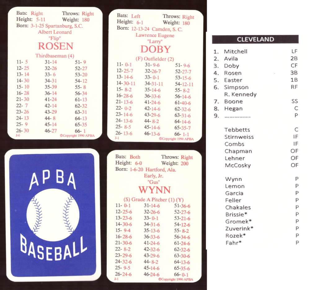 1951 APBA (Reprint) Season - CLEVELAND INDIANS Team Set