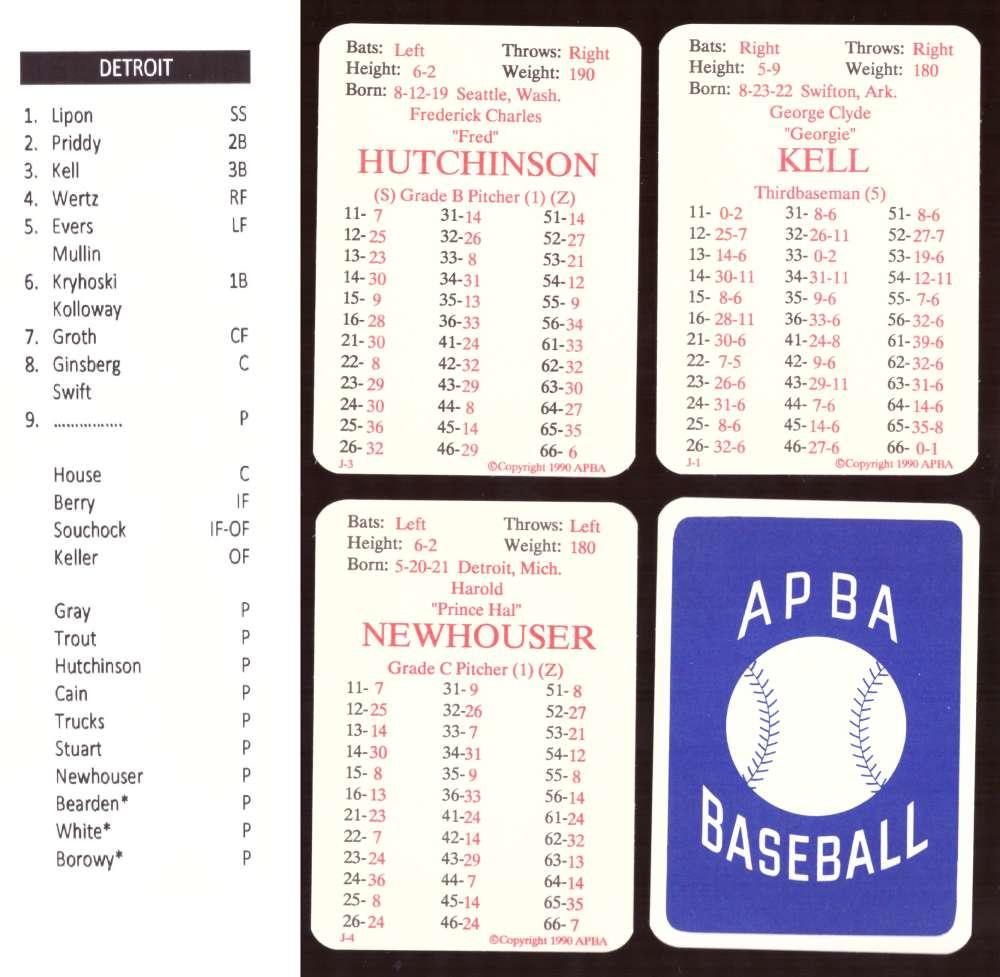 1951 APBA (Reprint) Season - DETROIT TIGERS Team Set