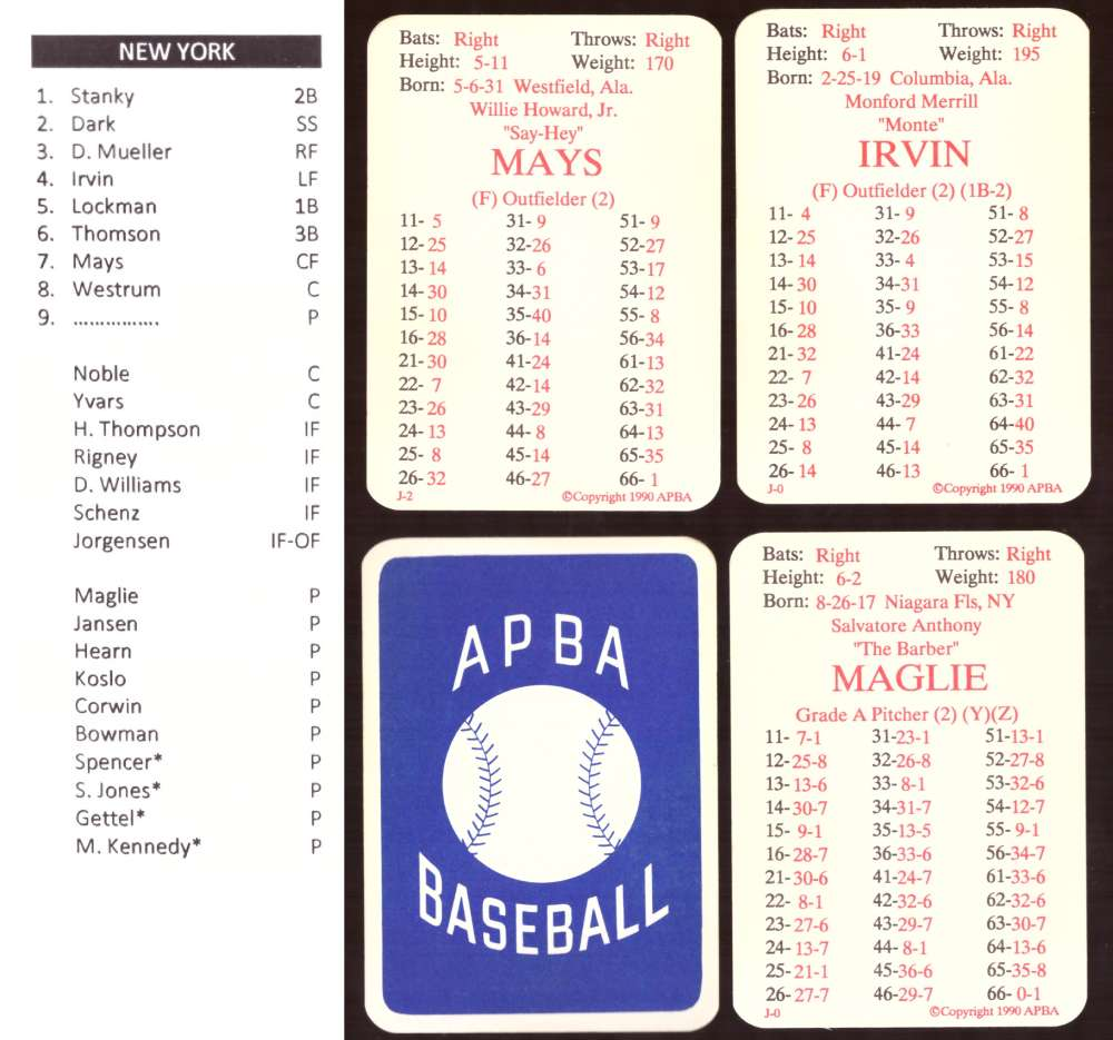 1951 APBA (Reprint) Season - NEW YORK GIANTS Team Set