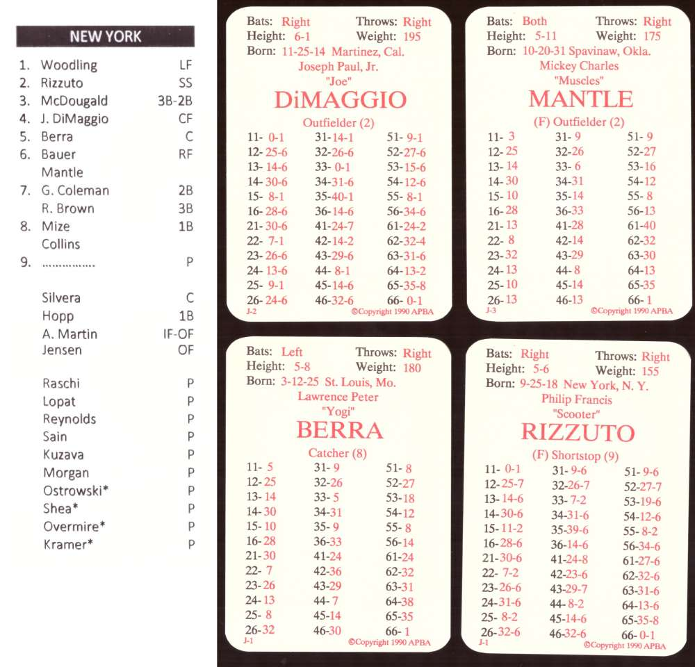 1951 APBA (Reprint) Season - NEW YORK YANKEES Team Set