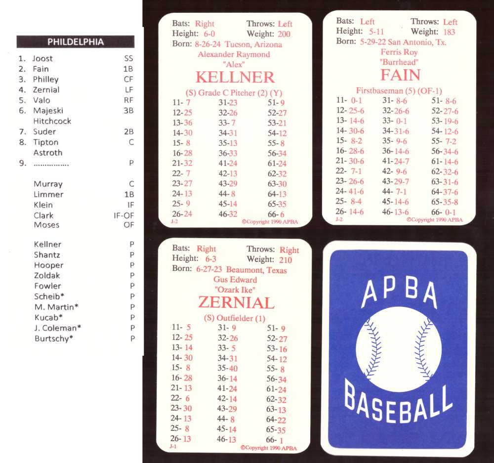 1951 APBA (Reprint) Season - PHILADELPHIA ATHLETICS / As Team Set