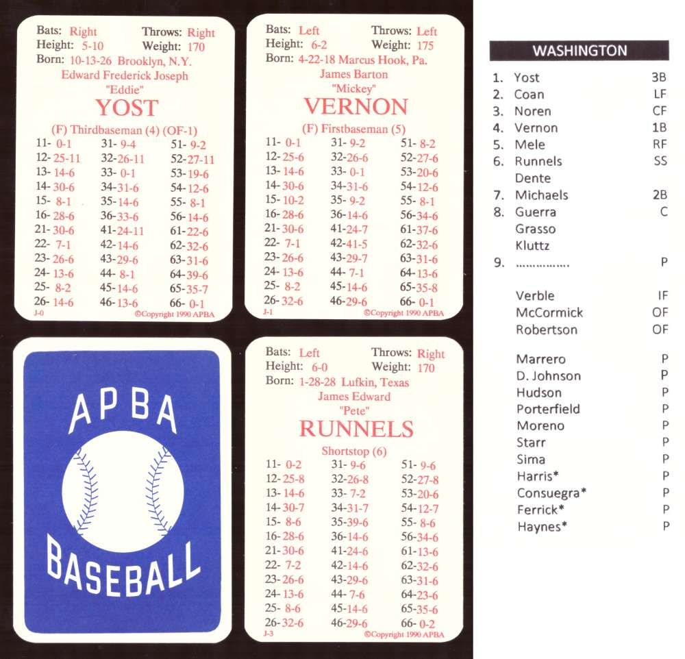 1951 APBA (Reprint) Season - WASHINGTON SENATORS (TWINS) Team Set