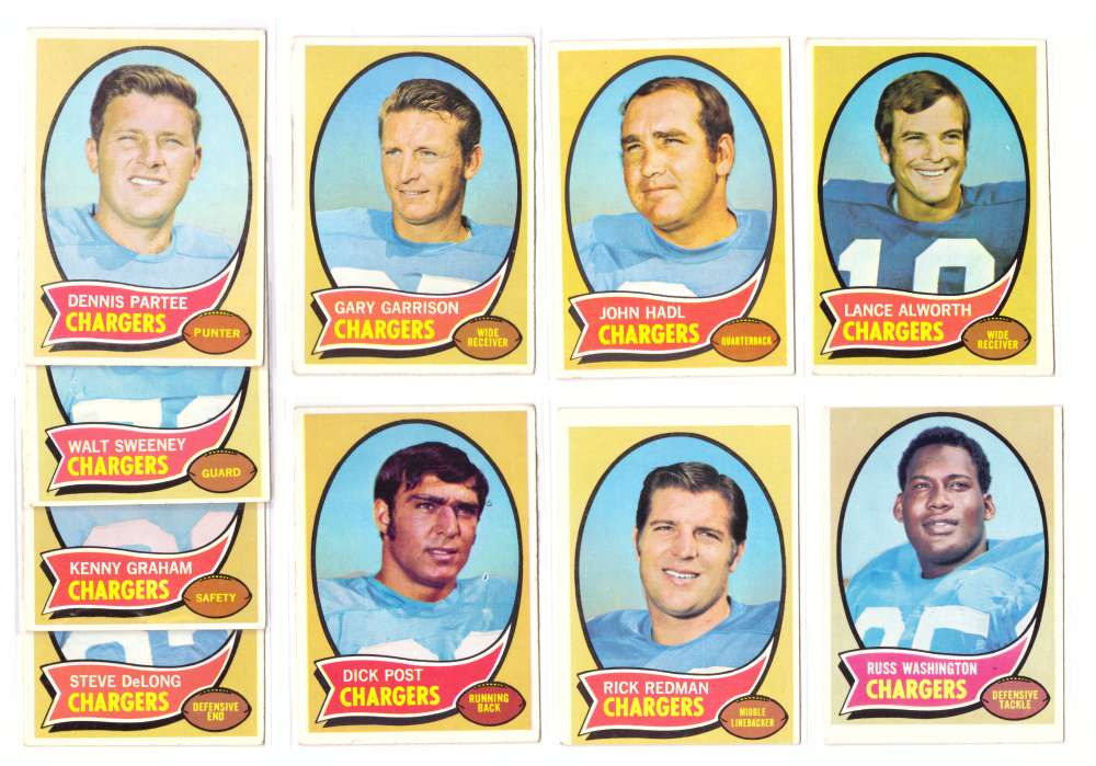 1970 Topps Football (B) Team Set - SAN DIEGO CHARGERS