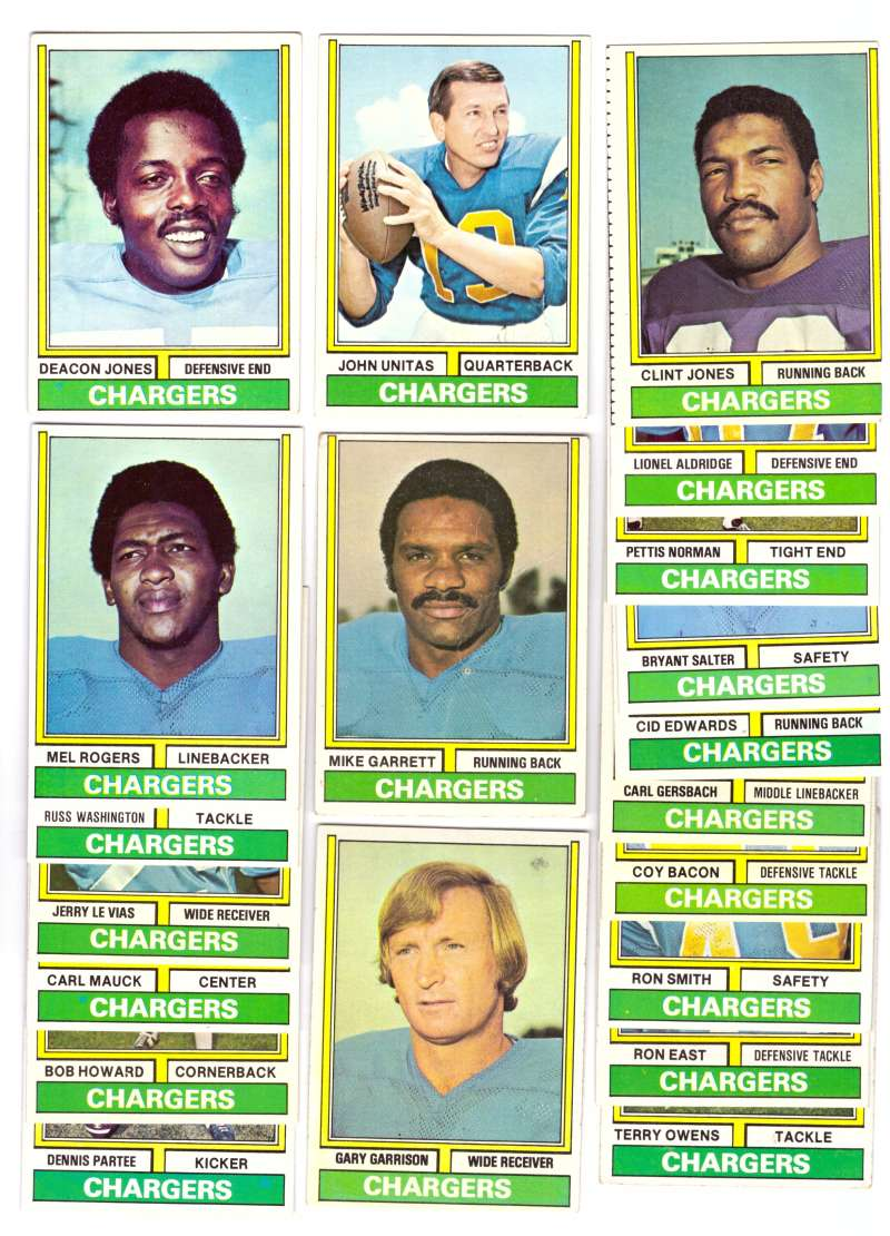 1974 Topps Football Team Set (B) - SAN DIEGO CHARGERS