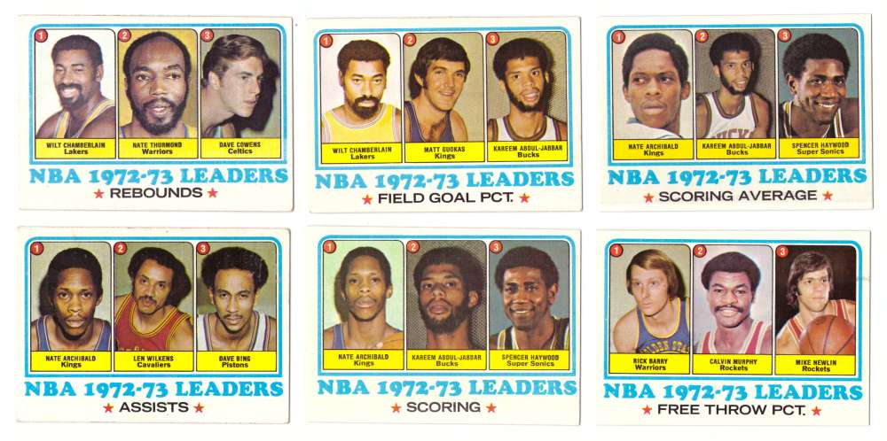 1973-74 Topps Basketball NBA League Leaders