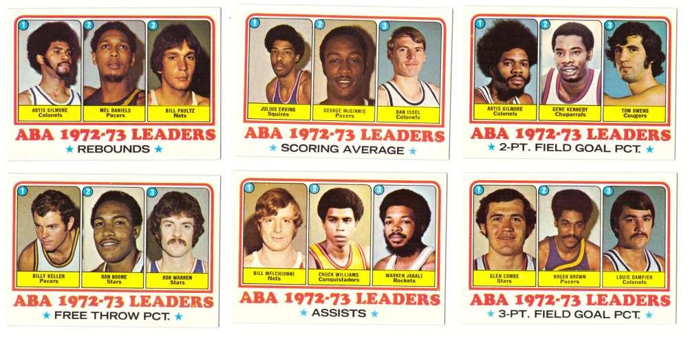 1973-74 Topps Basketball ABA League Leaders