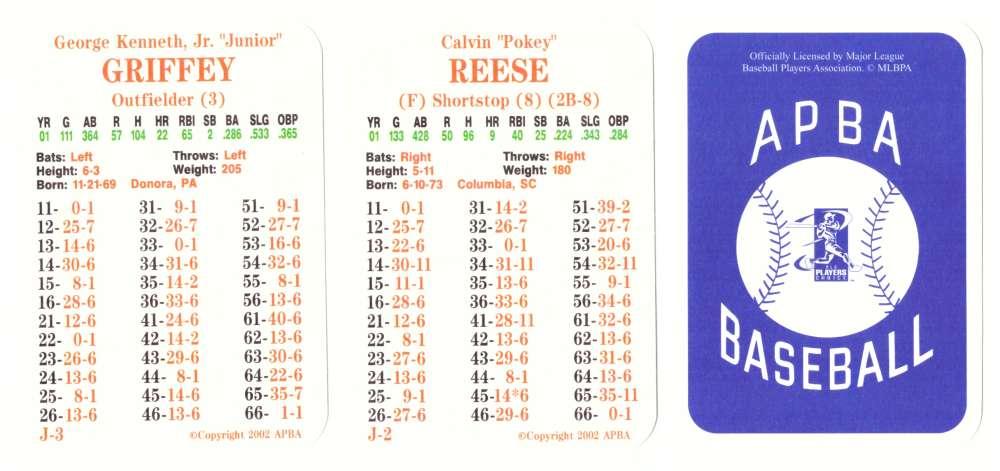 2001 APBA Season - CINCINNATI REDS 20 card team set