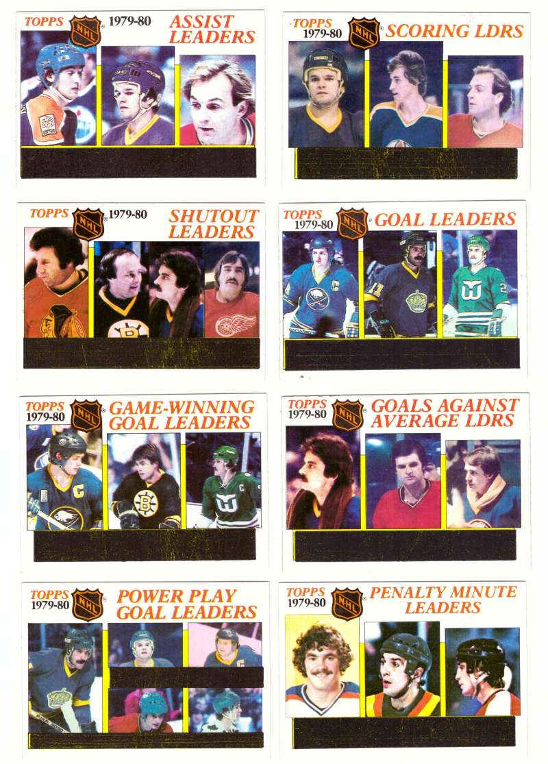 1980-81 Topps Hockey League Leaders 8 card subset