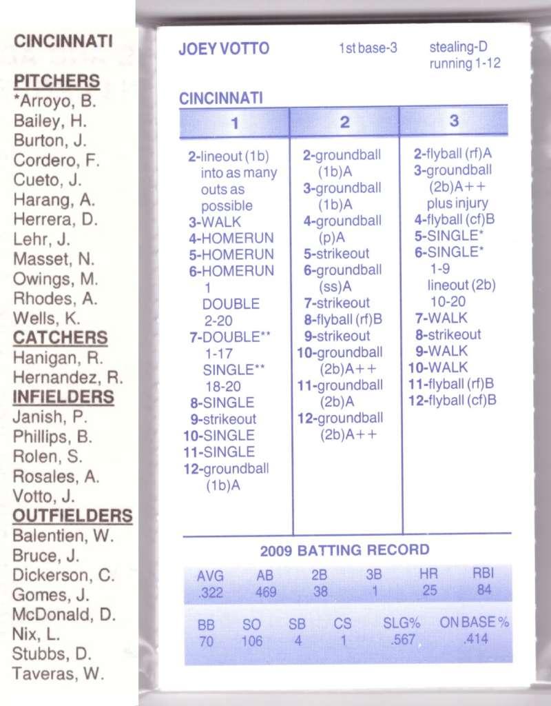 2009 Strat-O-Matic SOM Season - CINCINNATI REDS Team Set
