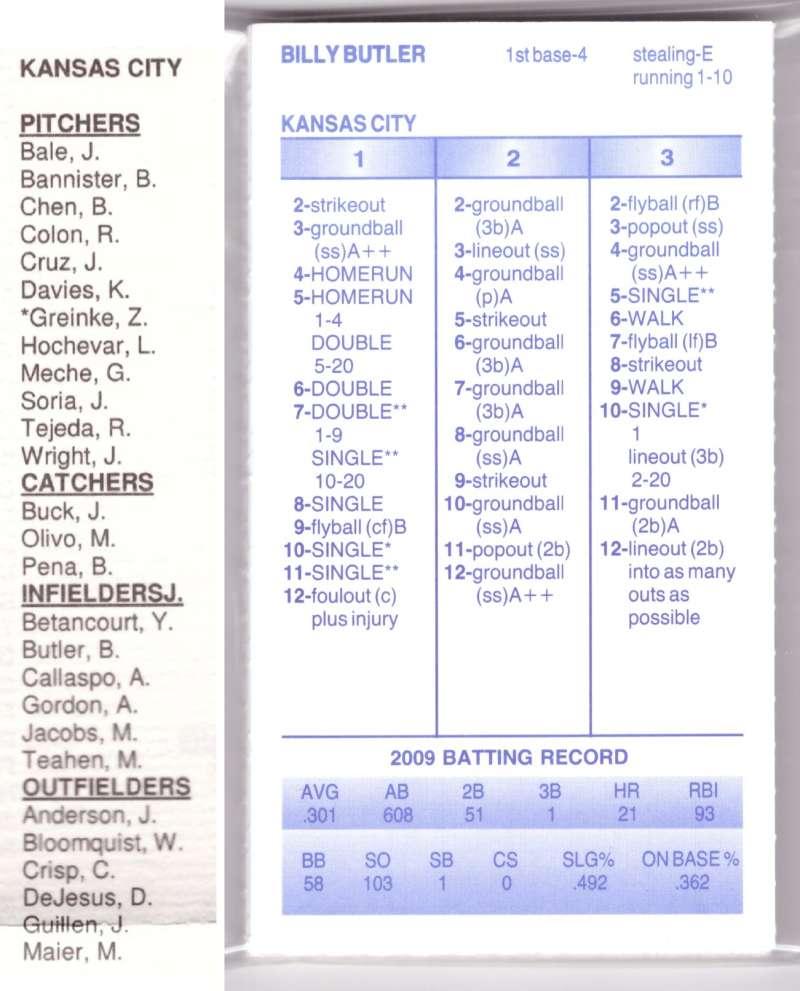 2009 Strat-O-Matic SOM Season - KANSAS CITY ROYALS Team Set