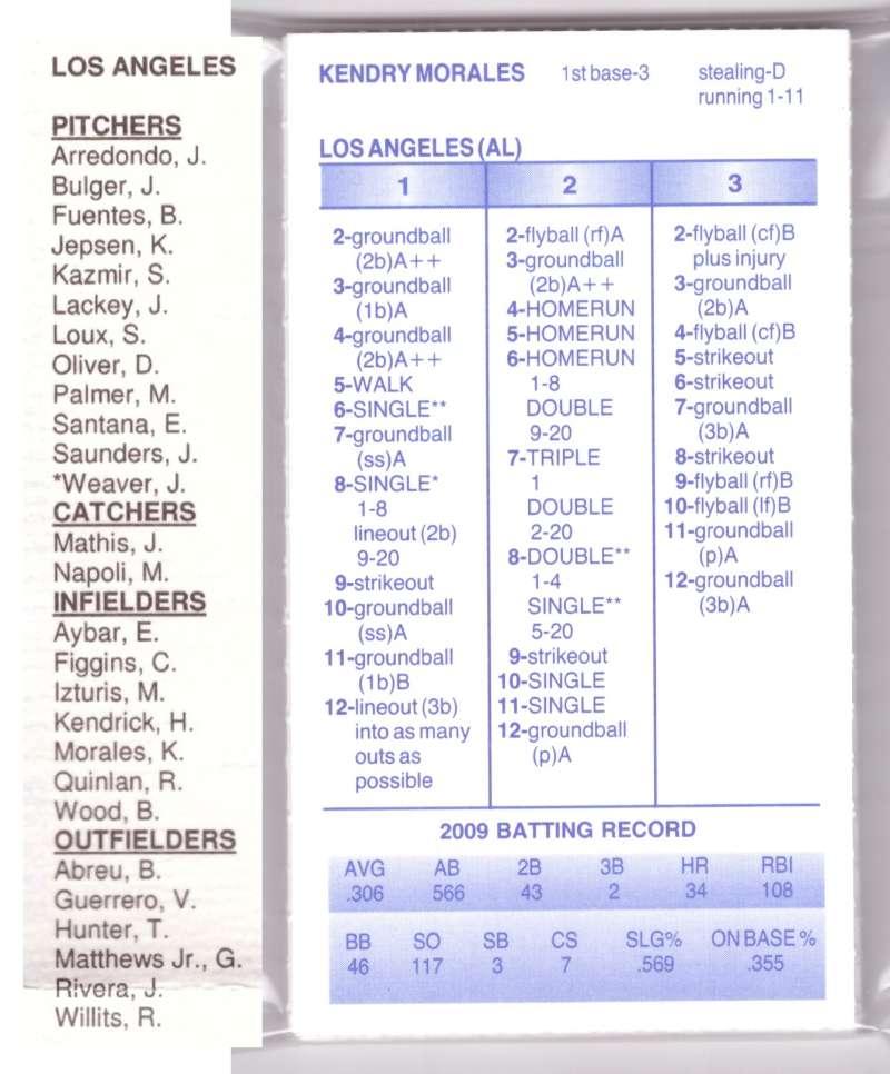 2009 Strat-O-Matic SOM Season - LOS ANGELES ANGELS Team Set