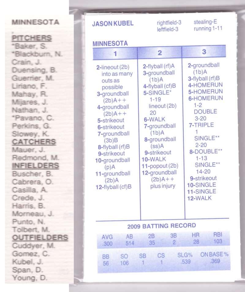 2009 Strat-O-Matic SOM Season - MINNESOTA TWINS Team Set