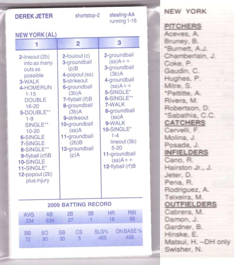 2009 Strat-O-Matic SOM Season - NEW YORK YANKEES Team Set