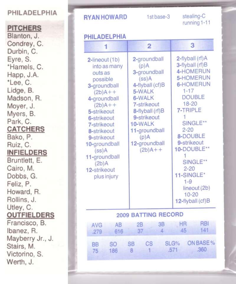 2009 Strat-O-Matic SOM Season - PHILADELPHIA PHILLIES Team Set