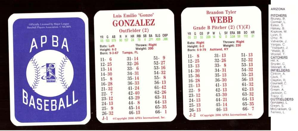 2005 APBA Season - ARIZONA DIAMONDBACKS Team Set