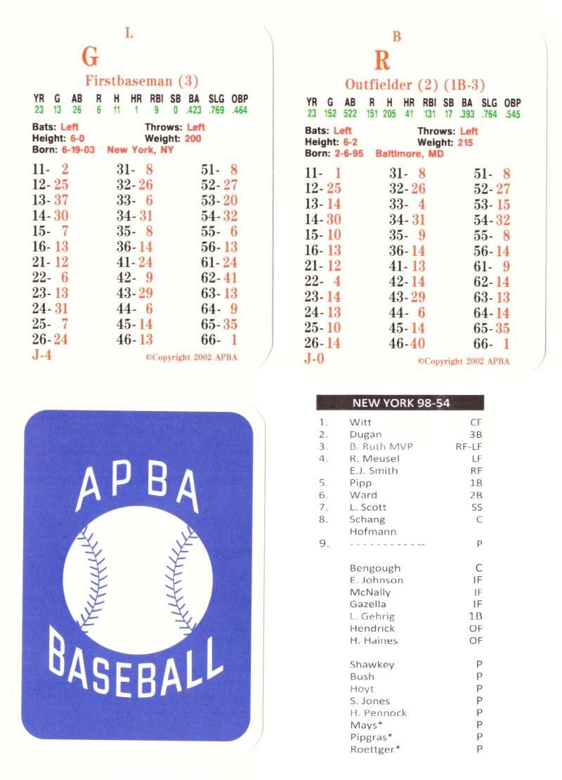 1923 APBA Season - NEW YORK YANKEES Team Set