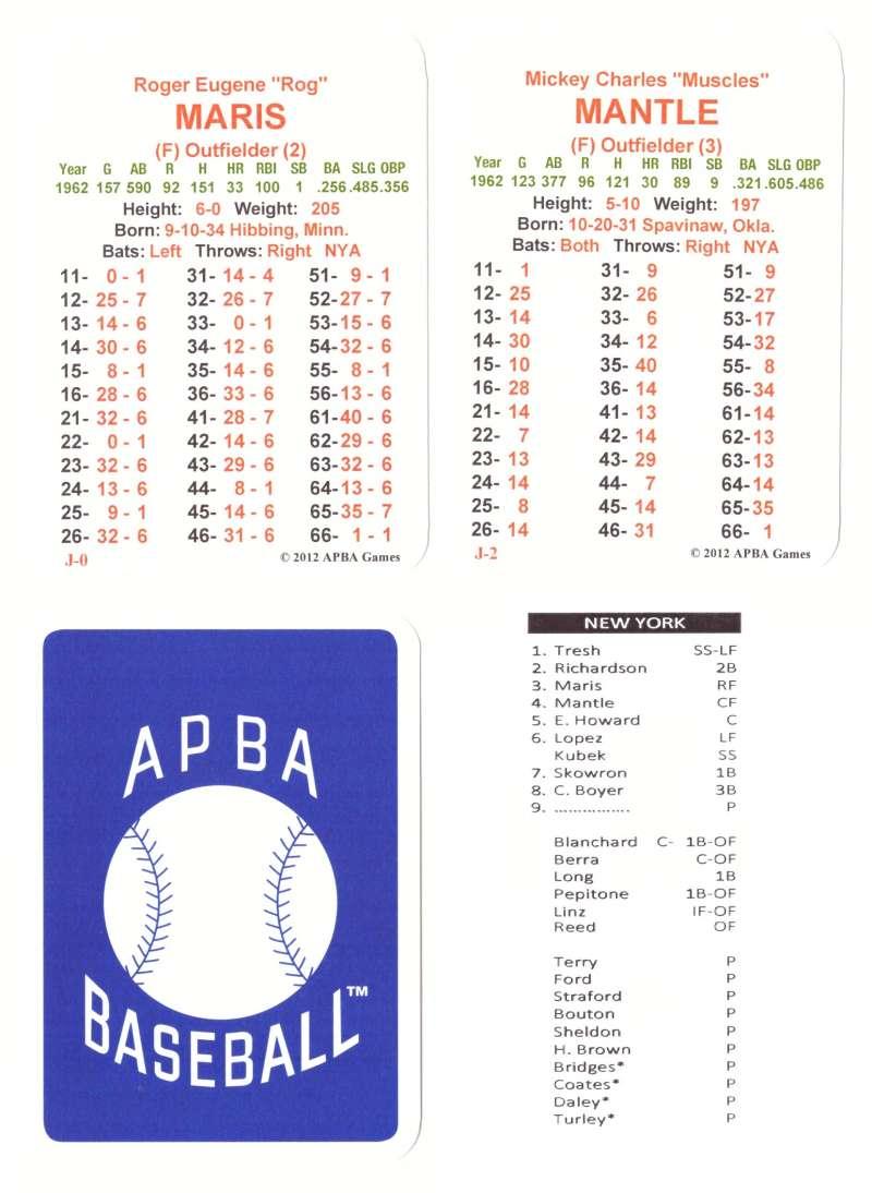 1962 APBA Reprint Season (from 2O12) - NEW YORK YANKEES Team Set