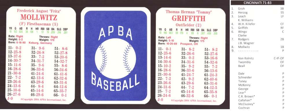 1915 APBA Season - CINCINNATI REDS Team Set