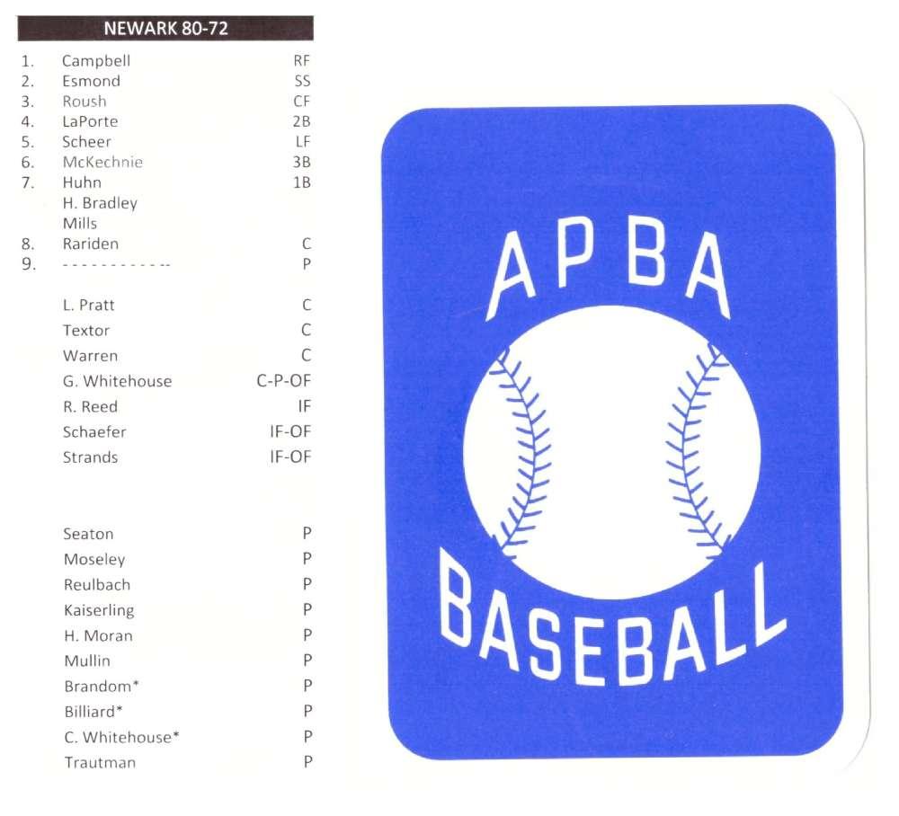 1915 APBA Season - Newark Pepper Team Set (Issued 2OO4) (Federal League)