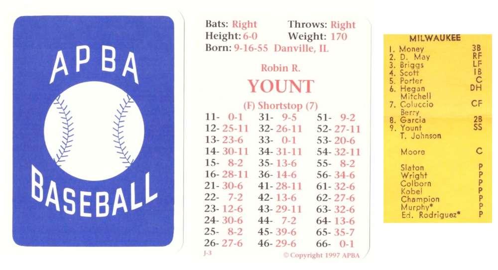 1974 APBA Reprint Season 25 Cards - MILWAUKEE BREWERS Team Set