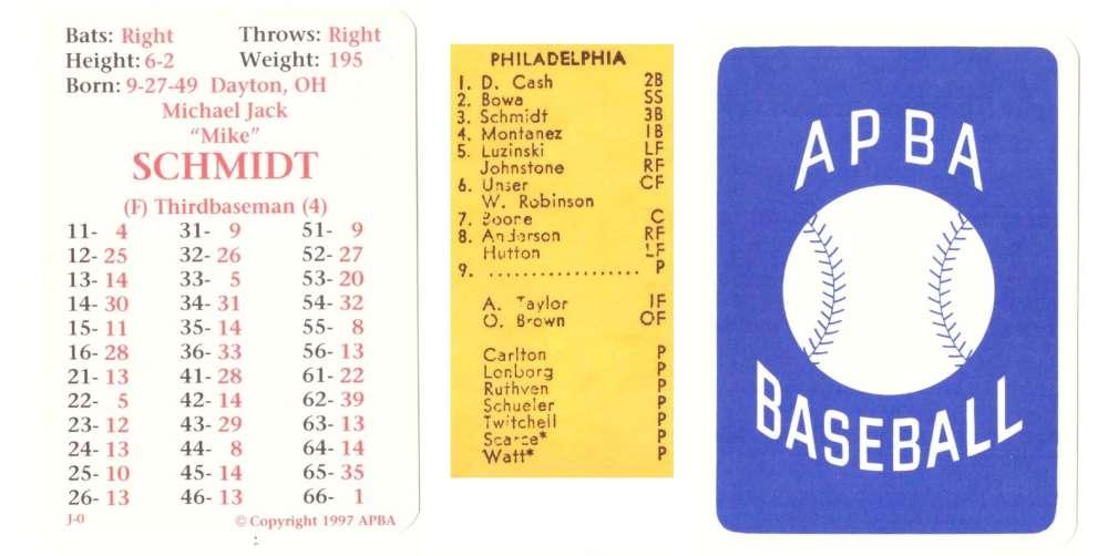 1974 APBA Reprint Season 25 Cards - PHILADELPHIA PHILLIES Team Set (From I997)