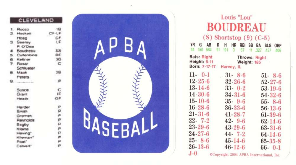 1944 APBA Season - CLEVELAND INDIANS Team Set