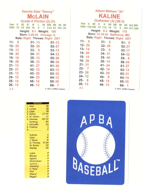 1965 APBA Reprint Season (RR From 2011) - DETROIT TIGERS Team Set